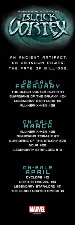 Black Vortex Checklist