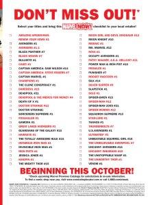Marvel NOW 2016 Checklist